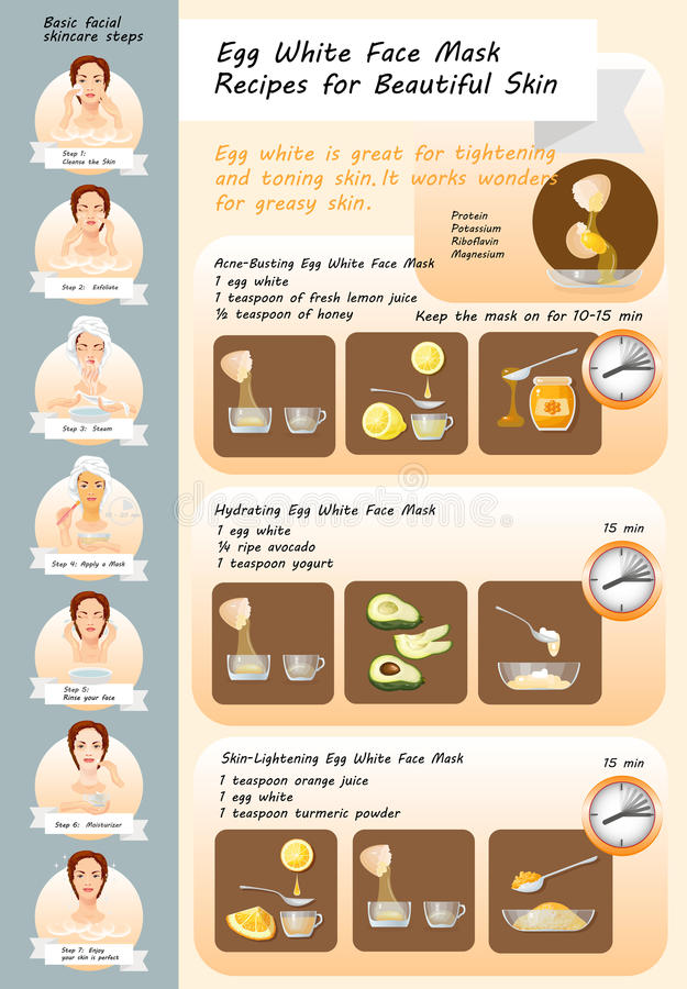 Vector illustration of Egg White Face Mask Recipes. Cosmetic mask for face skin. Spa Facial Mask. Set of natural ingredients for facials stock illustration