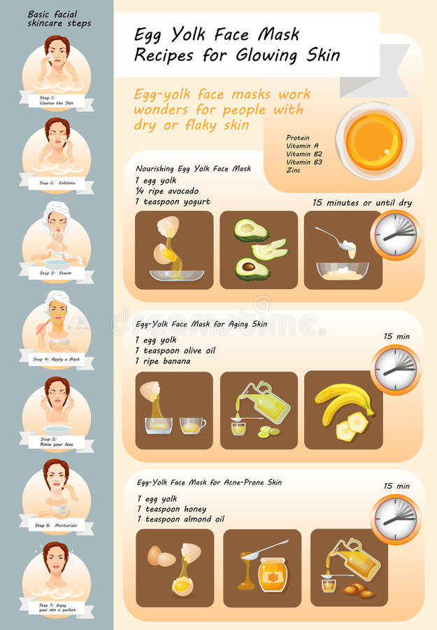 Vector illustration of Egg Yolk Face Mask Recipes. Cosmetic mask for face skin. Spa Facial Mask. Set of natural ingredients for facials vector illustration