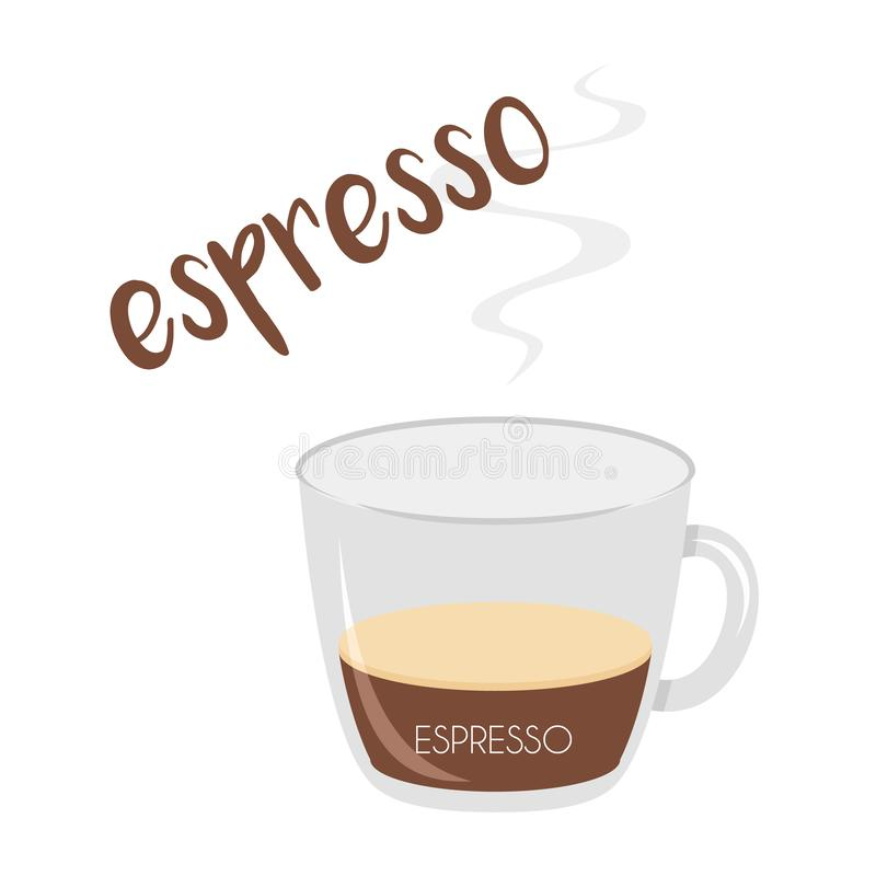 Espresso coffee cup icon with its preparation and proportions and names in spanish. Vector illustration of an Espresso coffee cup icon with its preparation and royalty free illustration