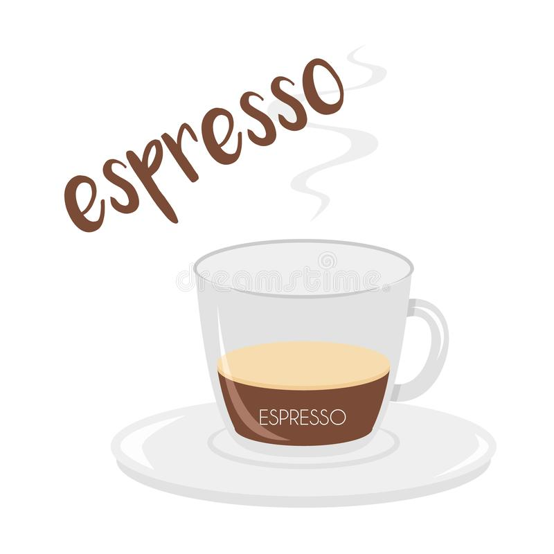 Espresso coffee cup icon with its preparation and proportions and names in spanish. Vector illustration of an Espresso coffee cup icon with its preparation and stock illustration