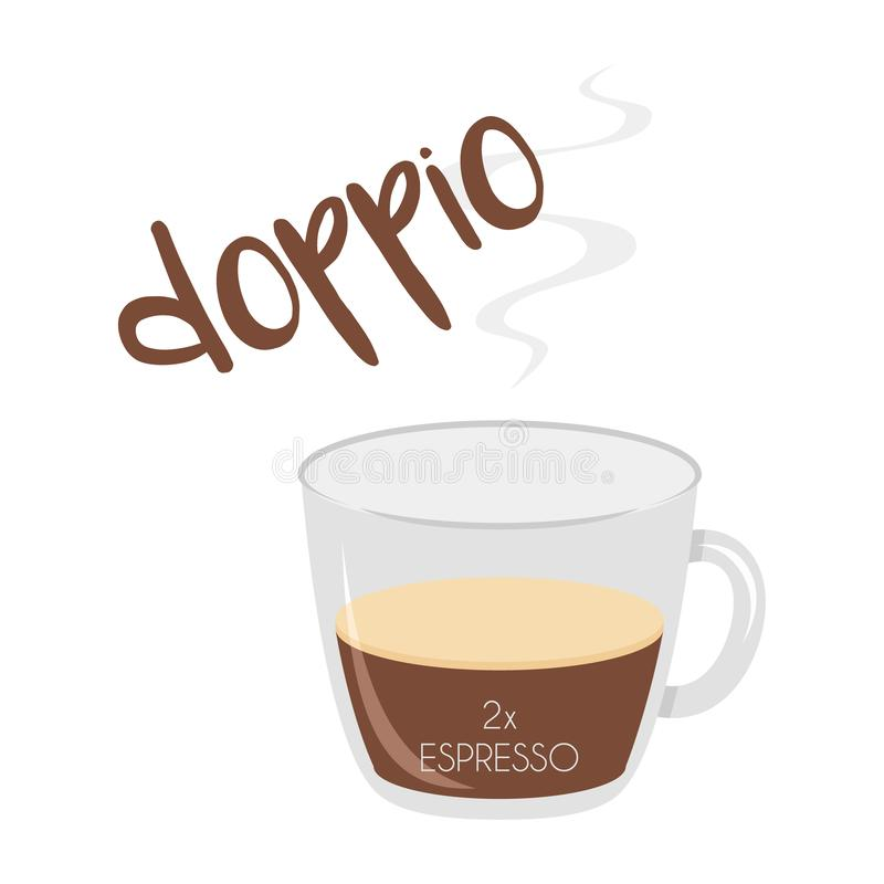 Vector illustration of an Espresso Doppio coffee cup icon with its preparation and proportions vector illustration