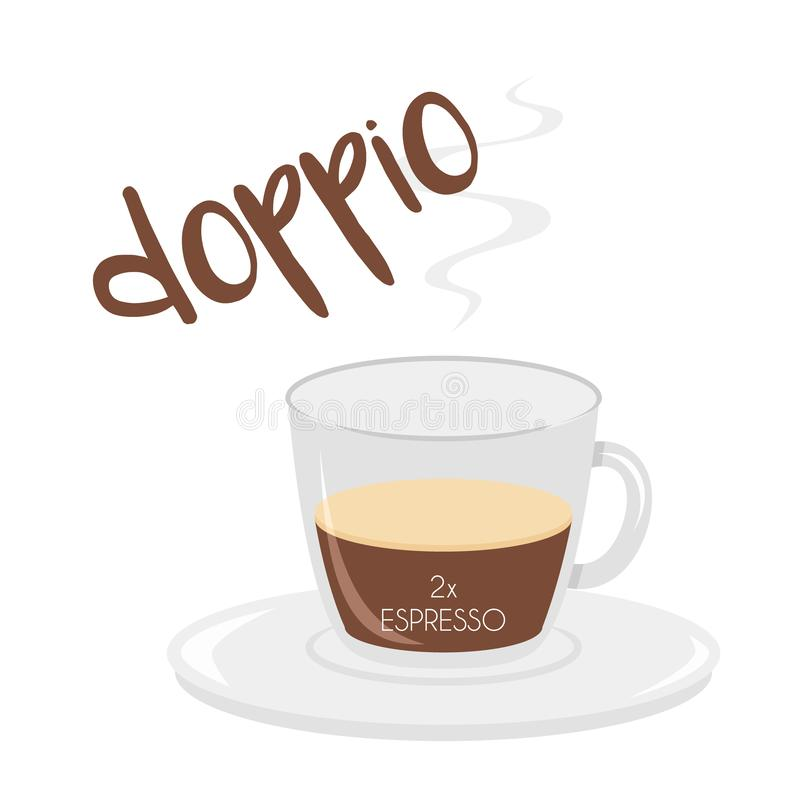 Vector illustration of an Espresso Doppio coffee cup icon with its preparation and proportions. Coffee types Series stock illustration