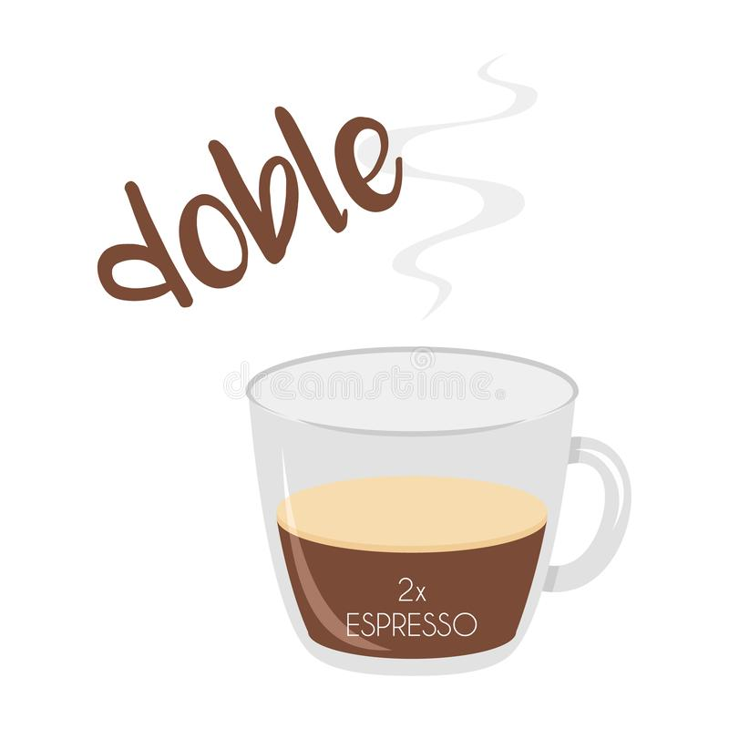 Espresso Doppio coffee cup icon with its preparation and proportions and names in spanish. Vector illustration of an Espresso Doppio coffee cup icon with its stock illustration