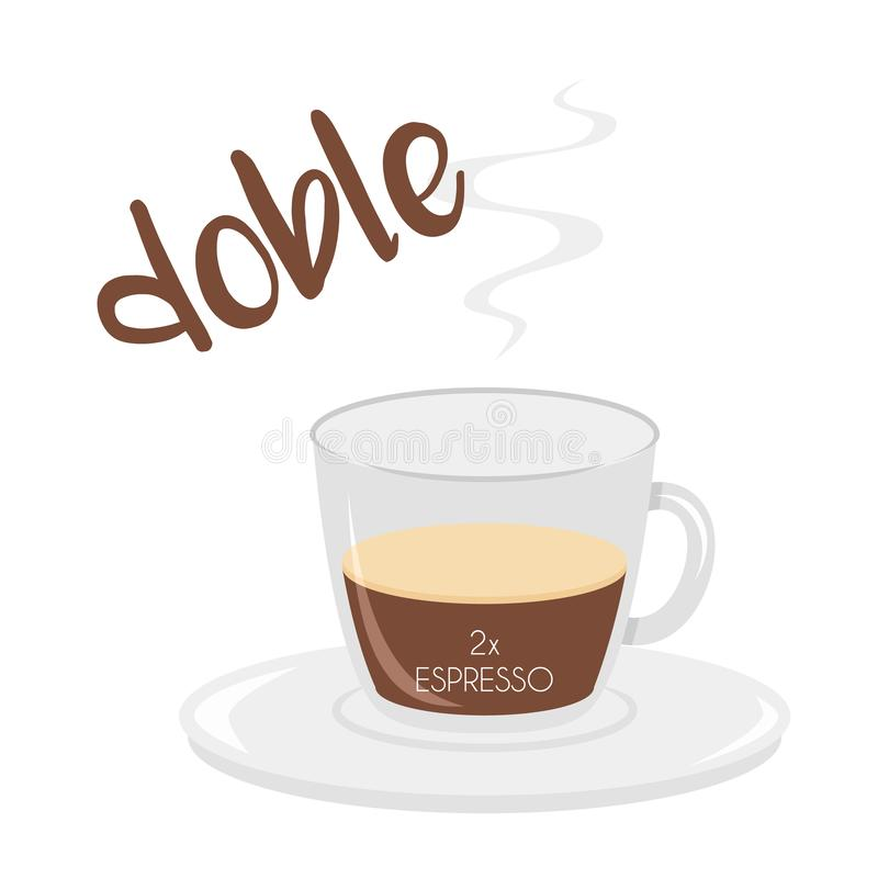 Espresso Doppio coffee cup icon with its preparation and proportions and names in spanish. Vector illustration of an Espresso Doppio coffee cup icon with its vector illustration