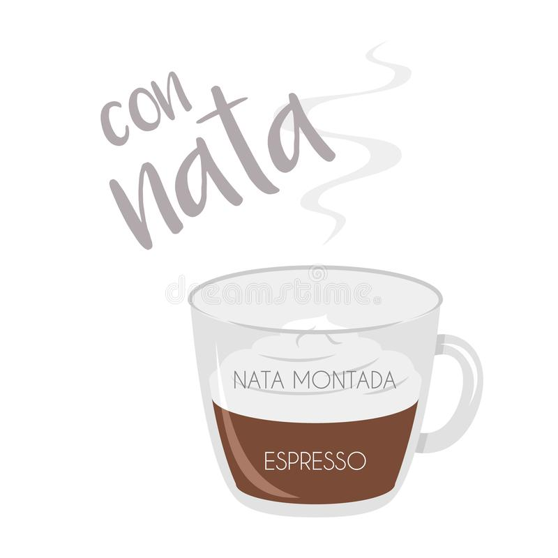 Espresso with Whipped Cream coffee cup icon with its preparation and proportions and names in spanish. Vector illustration of an Espresso with Whipped Cream vector illustration