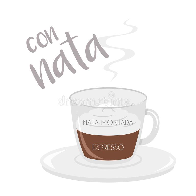 Espresso with Whipped Cream coffee cup icon with its preparation and proportions and names in spanish. Vector illustration of an Espresso with Whipped Cream royalty free illustration
