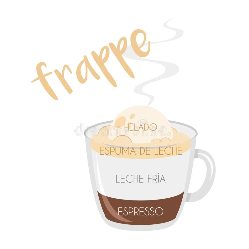 Frappe coffee cup icon with its preparation and proportions and names in spanish. Vector illustration of a Frappe coffee cup icon with its preparation and vector illustration