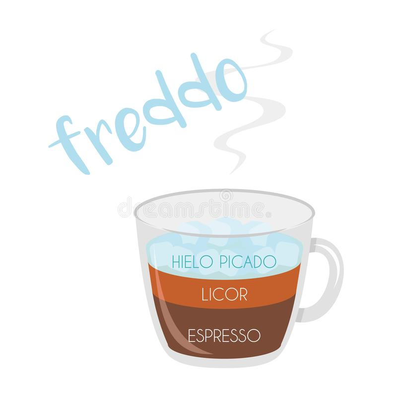 Freddo coffee cup icon with its preparation and proportions and names in spanish. Vector illustration of a Freddo coffee cup icon with its preparation and royalty free illustration