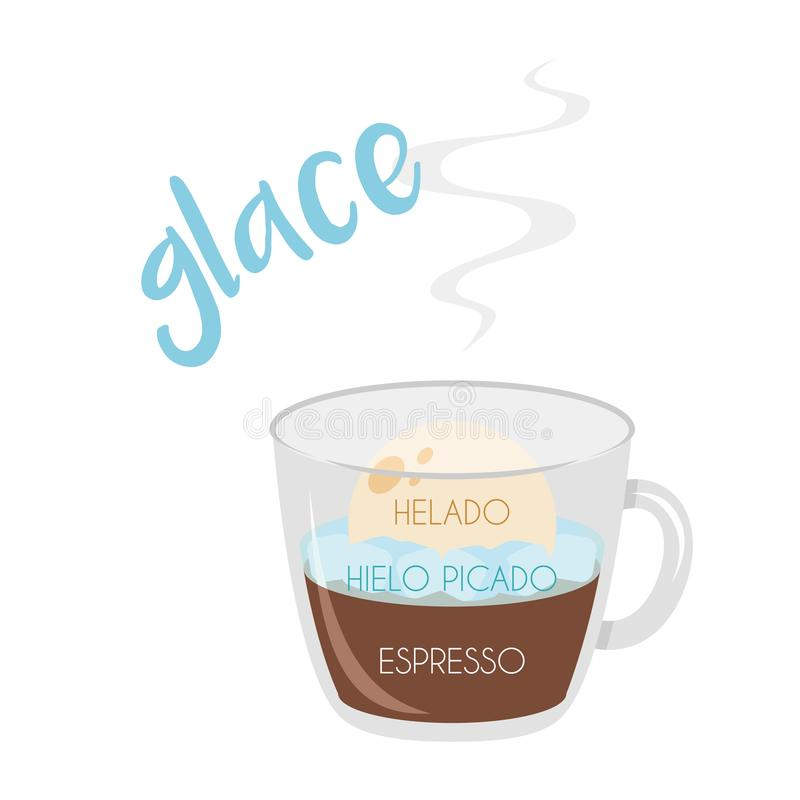 Glace coffee cup icon with its preparation and proportions and names in spanish. Vector illustration of a Glace coffee cup icon with its preparation and royalty free illustration