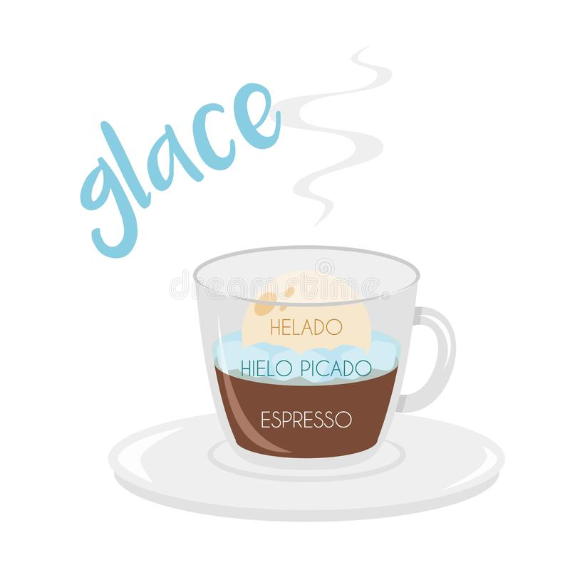 Glace coffee cup icon with its preparation and proportions and names in spanish. Vector illustration of a Glace coffee cup icon with its preparation and vector illustration