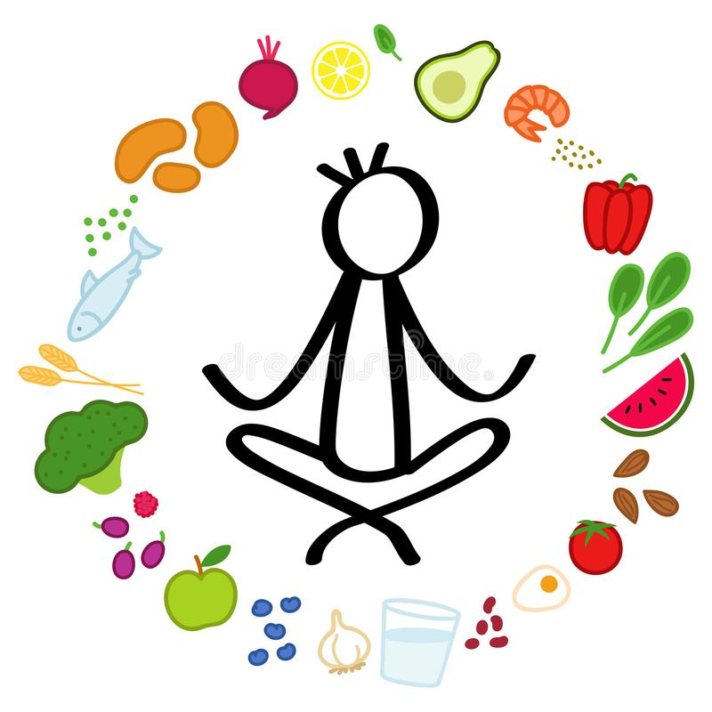 Vector illustration of healthy foods in a circle, stick figure doing yoga lotus in the middle, healthy eating habits. Isolated on white background vector illustration