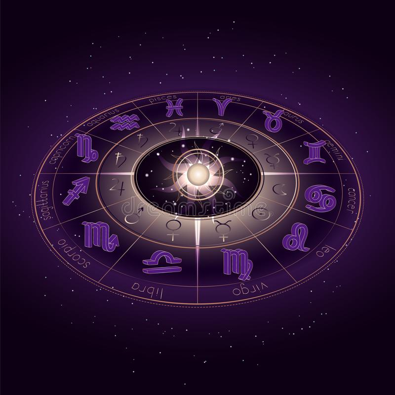 Vector illustration with Horoscope circle, Zodiac symbols and pictograms astrology planets on the starry night sky background with vector illustration