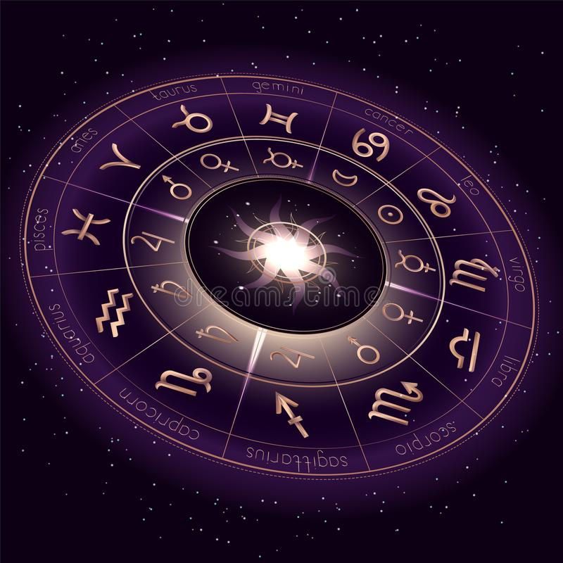 Astrology Planets Stock Illustrations – 7,141 Astrology Planets