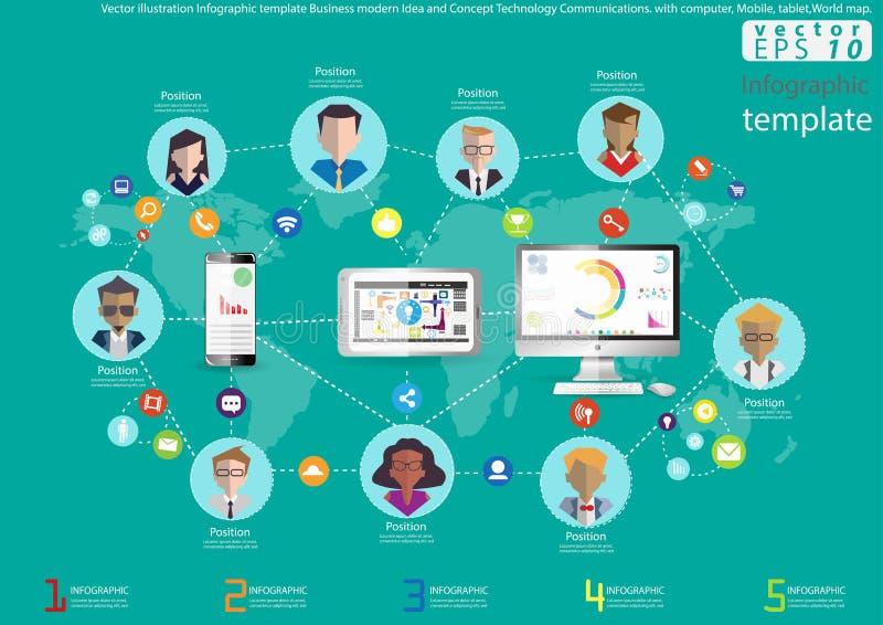 Vector Illustration Infographic-Schablone Geschäfts-moderne Ideen-und Konzept-Technologie-Kommunikationen mit Computer Mobile, Ta lizenzfreie abbildung