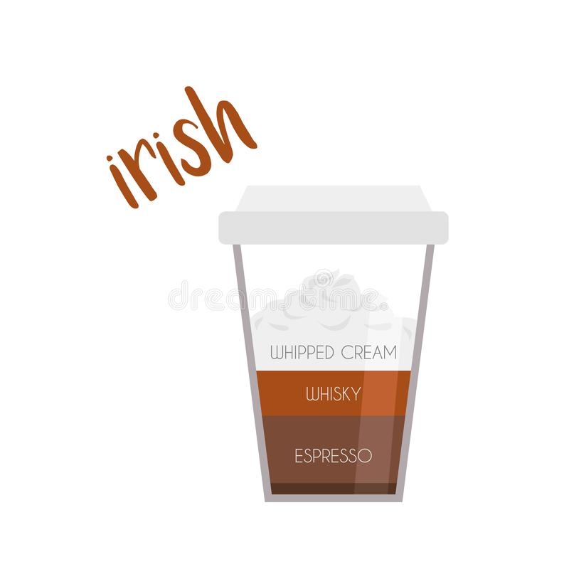 Vector illustration of an Irish coffee cup icon with its preparation and proportions stock illustration