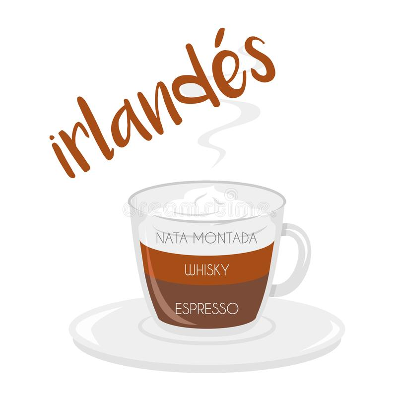 Irish coffee cup icon with its preparation and proportions and names in spanish. Vector illustration of an Irish coffee cup icon with its preparation and vector illustration