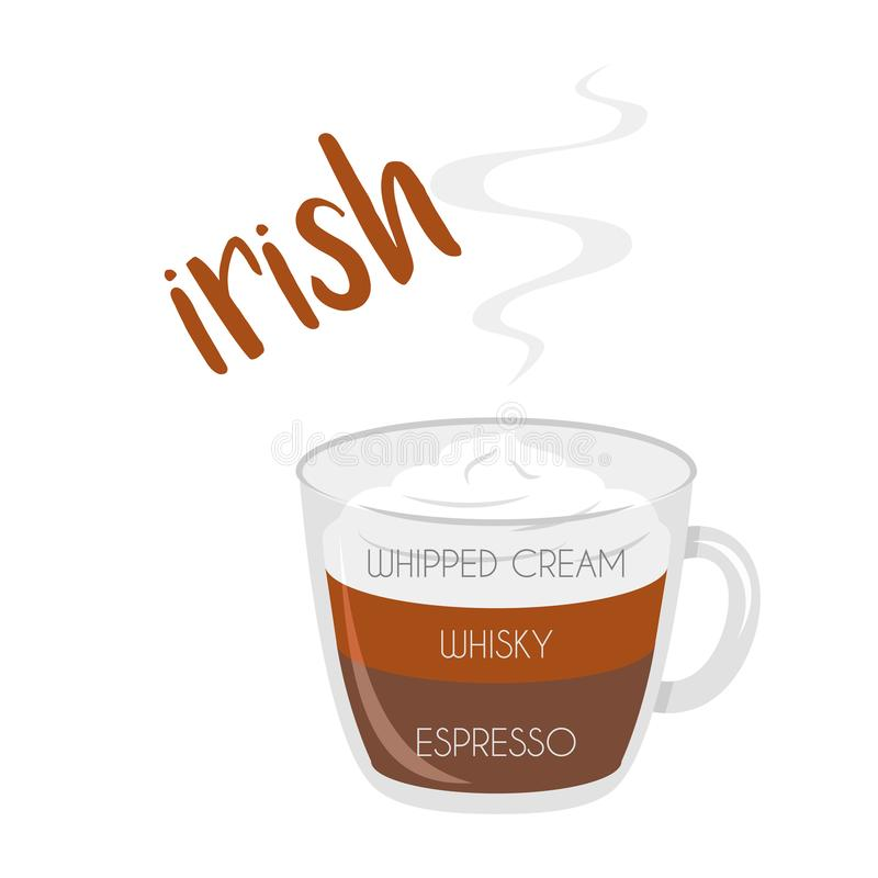 Vector illustration of an Irish coffee cup icon with its preparation and proportions vector illustration
