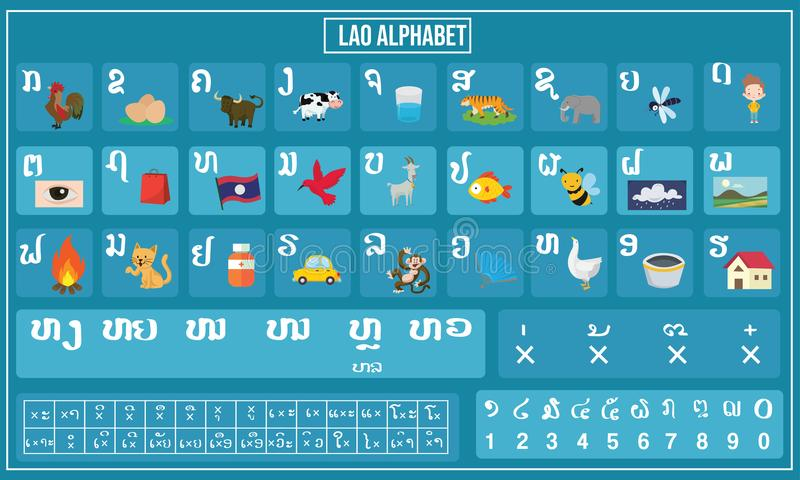 Vector illustration of LAOS Alphabet and Symbol explain royalty free illustration