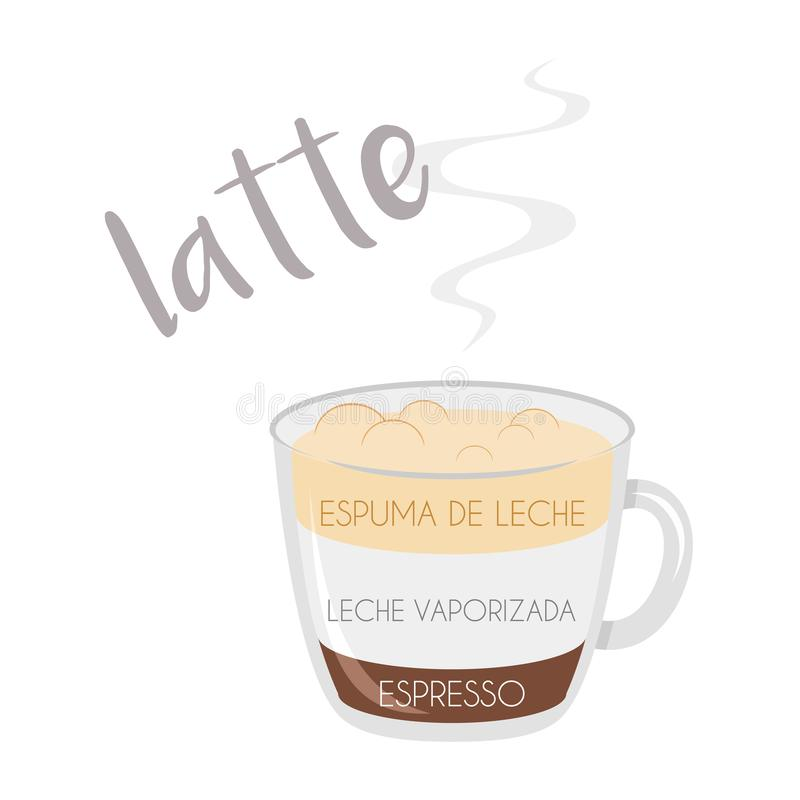 Latte coffee cup icon with its preparation and proportions and names in spanish. Vector illustration of a Latte coffee cup icon with its preparation and vector illustration