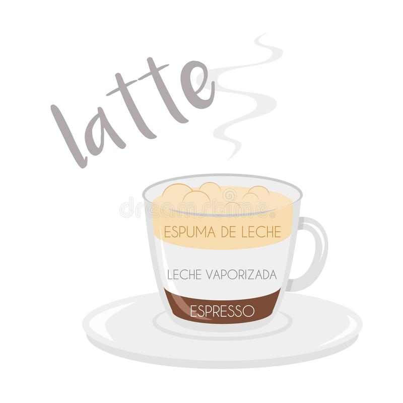 Latte coffee cup icon with its preparation and proportions and names in spanish. Vector illustration of a Latte coffee cup icon with its preparation and stock illustration