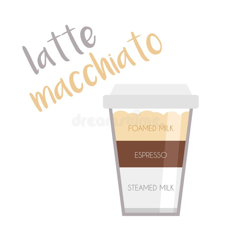 Vector illustration of a Latte Macchiato coffee cup icon with its preparation and proportions stock illustration