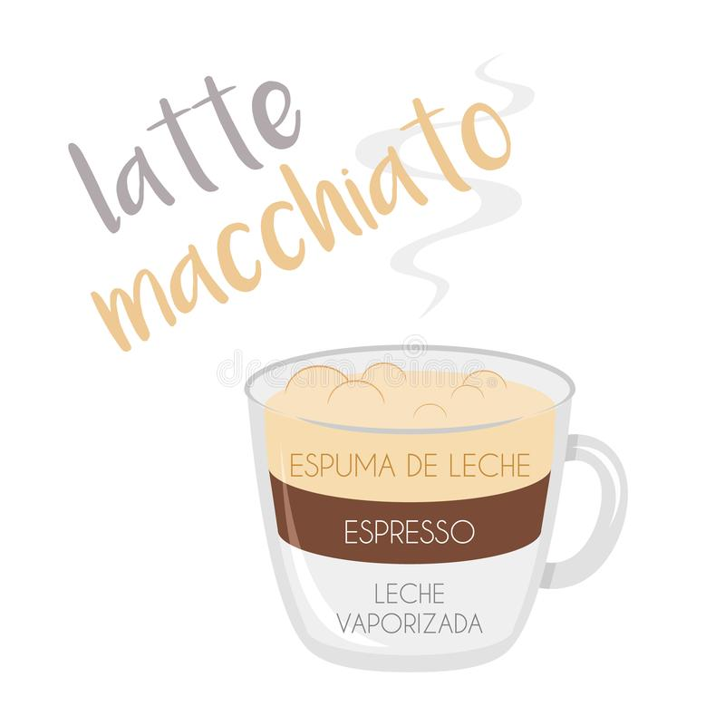 Latte Macchiato coffee cup icon with its preparation and proportions and names in spanish. Vector illustration of a Latte Macchiato coffee cup icon with its royalty free illustration