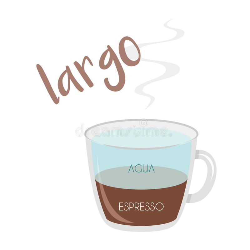 Lungo coffee cup icon with its preparation and proportions and names in spanish. Vector illustration of a Lungo coffee cup icon with its preparation and vector illustration