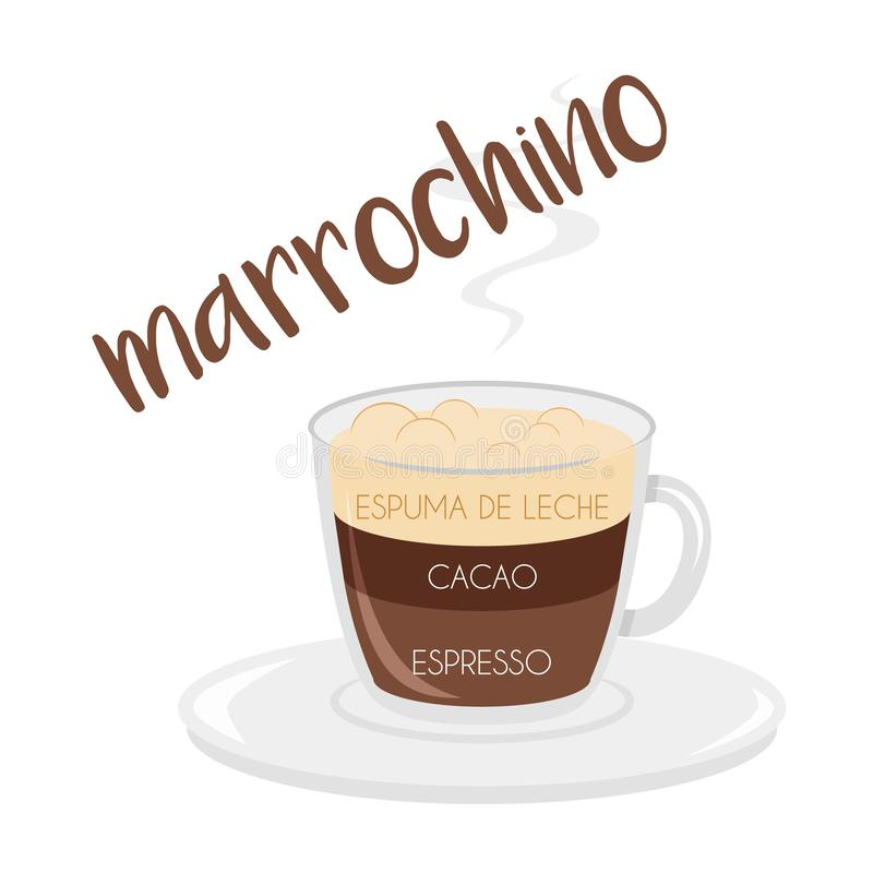 Marrochino coffee cup icon with its preparation and proportions and names in spanish. Vector illustration of a Marrochino coffee cup icon with its preparation royalty free illustration