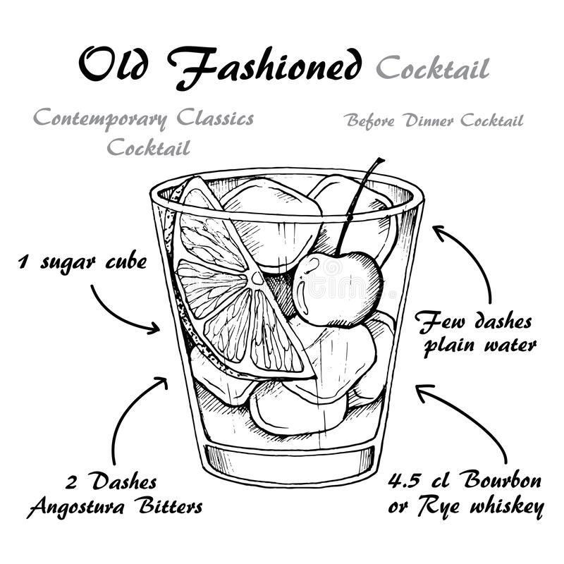 Free Vector Illustration Of Alcoholic Cocktail Old Fashioned Sketch Royalty Free Stock Photo - 139275325