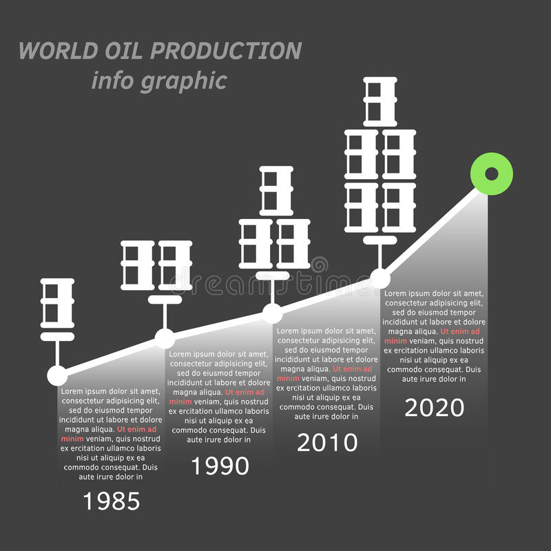Vector illustration of oil industry infographic. Showing growth. Easy to edit, clear and simple stock illustration