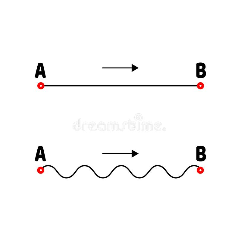 Illustration. The path from A to B. Straight and tangled lines. Arrow. Vector illustration. The path from A to B. Straight and tangled lines. Arrow royalty free illustration