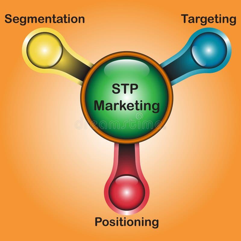 STP Marketing Diagram - Water Tap Design. Vector Illustration Plan And Model Of STP Marketing Diagram Means Segmentation, Targeting, And Positioning Designed As royalty free illustration