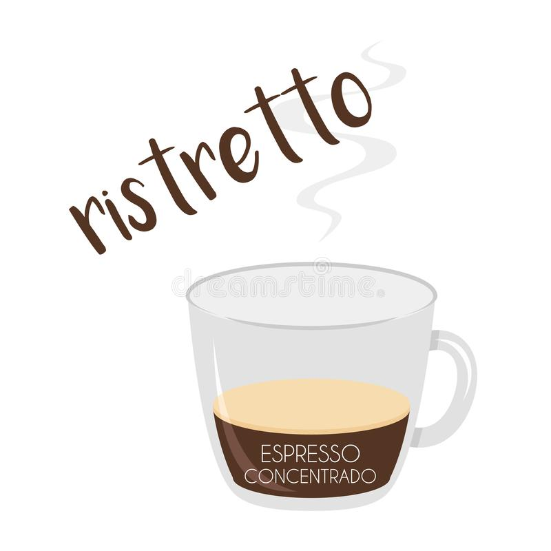 Ristretto coffee cup icon with its preparation and proportions and names in spanish. Vector illustration of a Ristretto coffee cup icon with its preparation and stock illustration