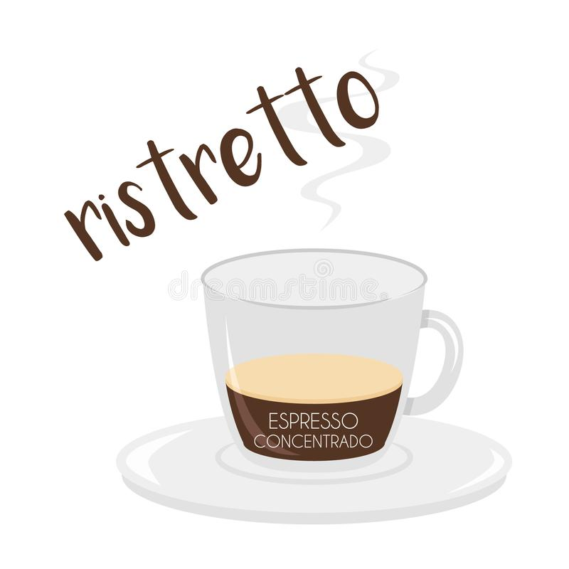 Ristretto coffee cup icon with its preparation and proportions and names in spanish. Vector illustration of a Ristretto coffee cup icon with its preparation and vector illustration