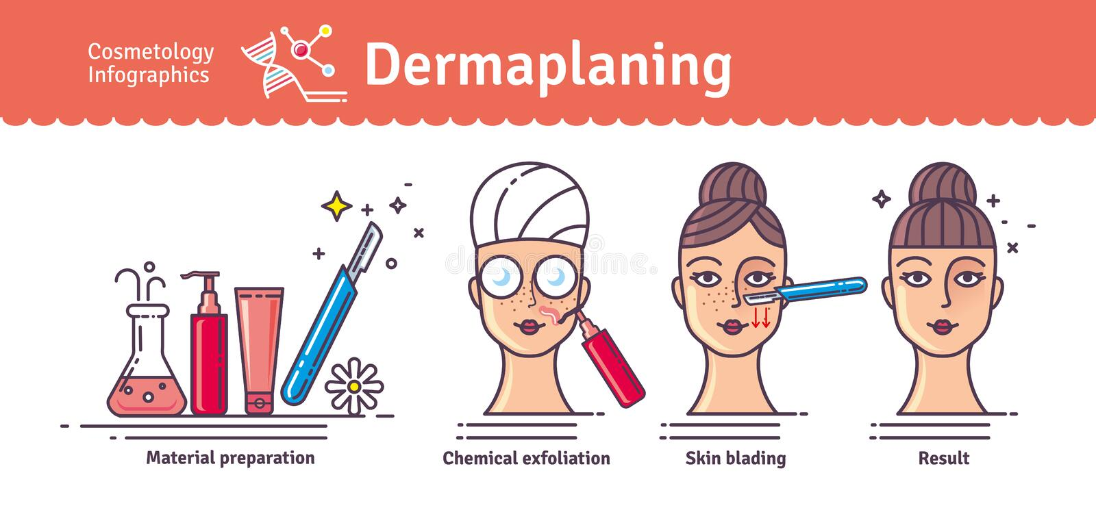 Vector Illustration set with salon dermaplaning. Infographics with icons of medical cosmetic procedures for facial skin. Horizonta. Vector Illustration set with vector illustration