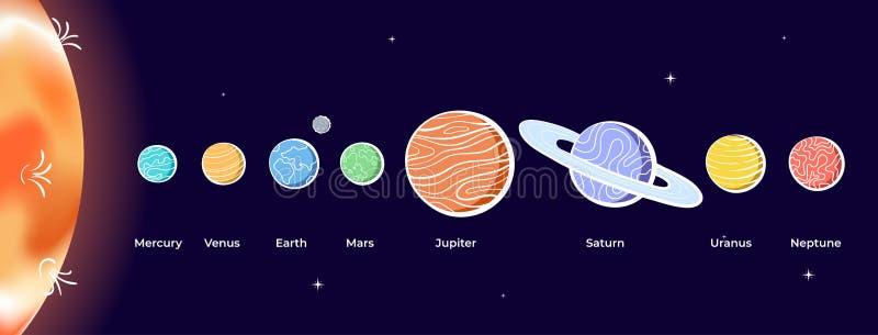 Vector Illustration Of Solar System Stock Vector Illustration Of