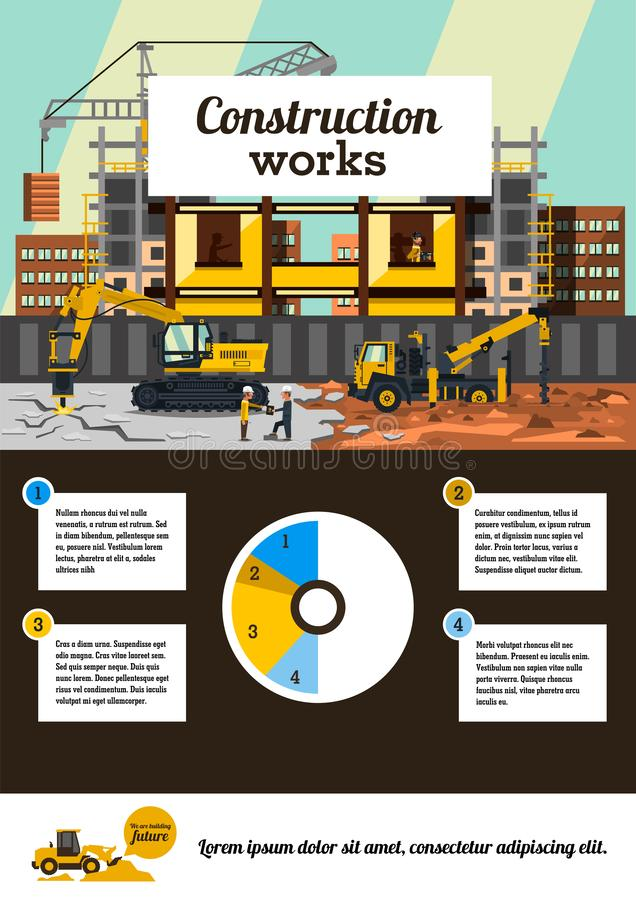 Vector illustration on the theme of a construction site. Construction of the building on background of the city. Construction crane, excavator drilling asphalt stock illustration