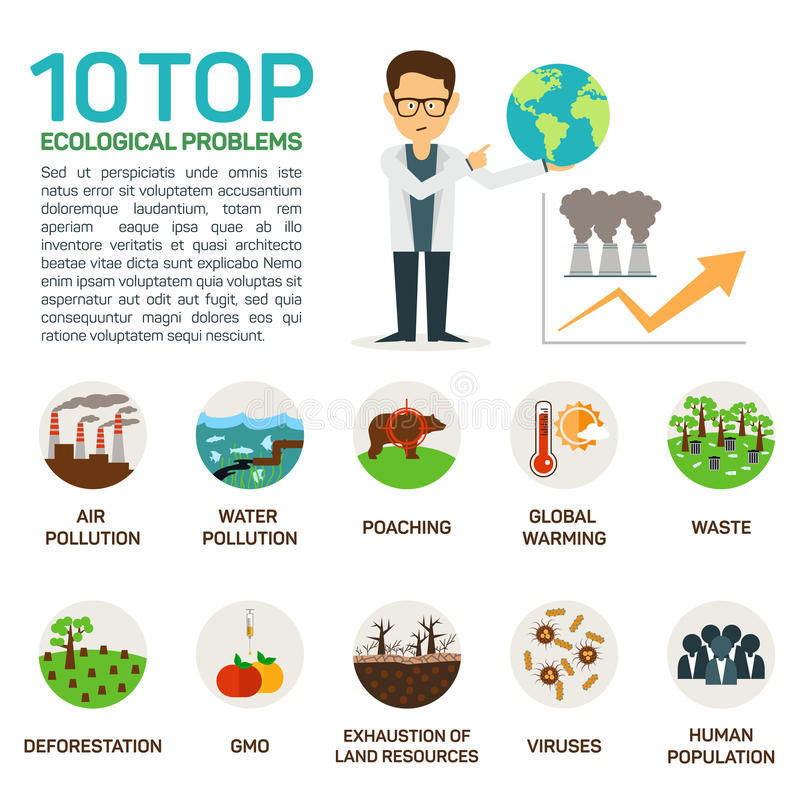 Vector illustration of top 10 ecological problems. royalty free illustration