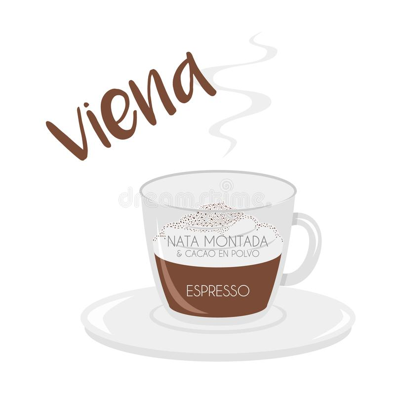 Vienna coffee cup icon with its preparation and proportions and names in spanish. Vector illustration of a Vienna coffee cup icon with its preparation and vector illustration