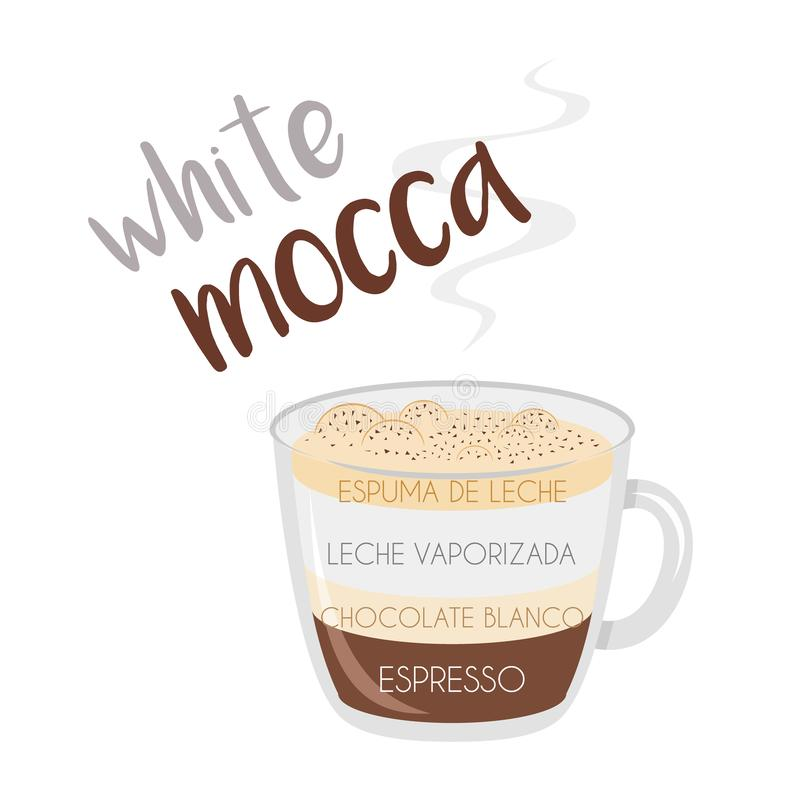 White Mocha coffee cup icon with its preparation and proportions and names in spanish. Vector illustration of a White Mocha coffee cup icon with its preparation vector illustration
