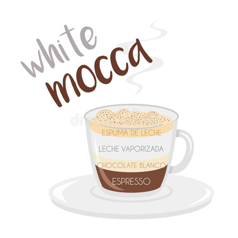 White Mocha coffee cup icon with its preparation and proportions and names in spanish. Vector illustration of a White Mocha coffee cup icon with its preparation stock illustration