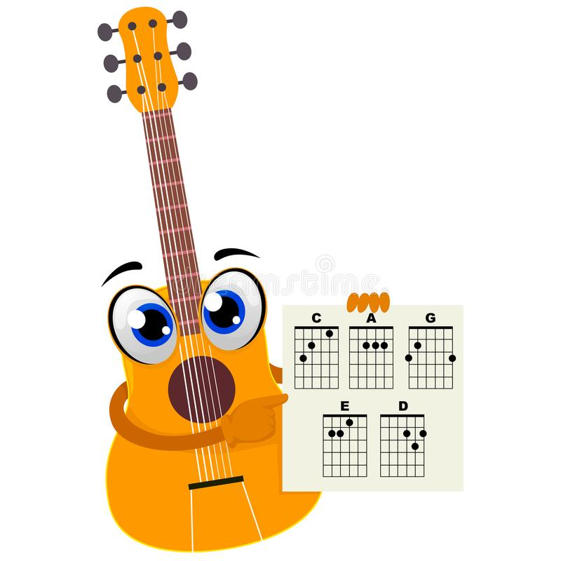 Dorable A Chord Acoustic Guitar Inspiration - Beginner Guitar Piano ...