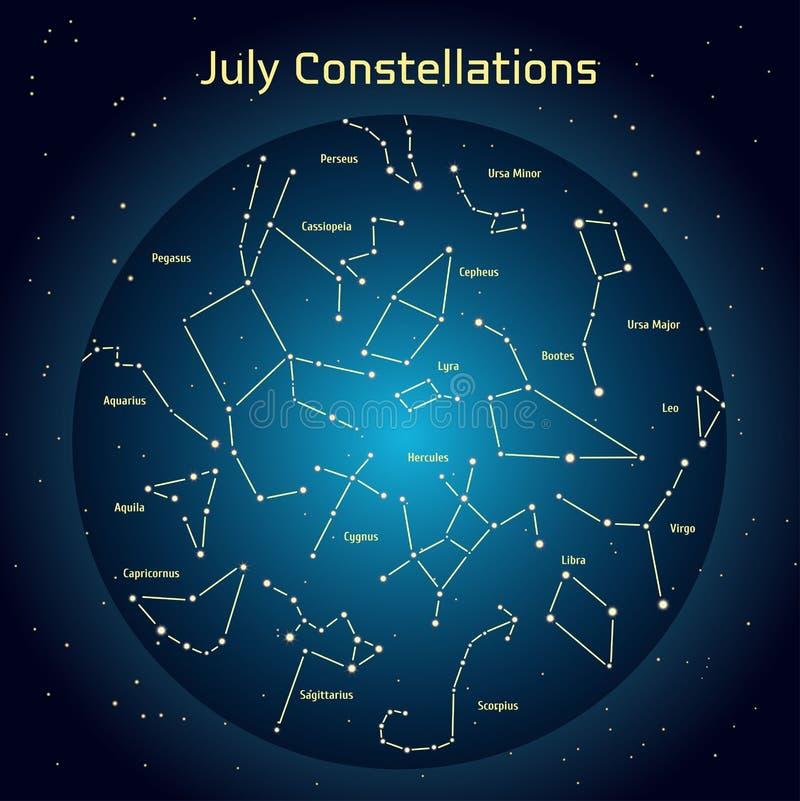 Vector a ilustração das constelações o céu noturno em julho Incandescendo uma obscuridade - o círculo azul com protagoniza no esp ilustração royalty free