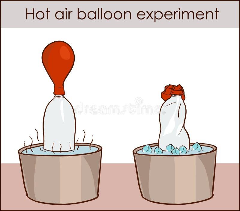 Vector a ilustração de uma experiência do balão de ar quente ilustração stock