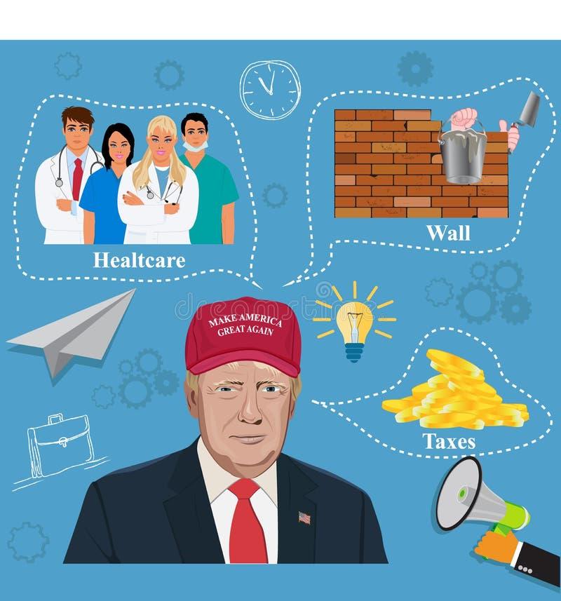 Vector a ilustração do presidente Donald Trump e o seu promessas ilustração stock