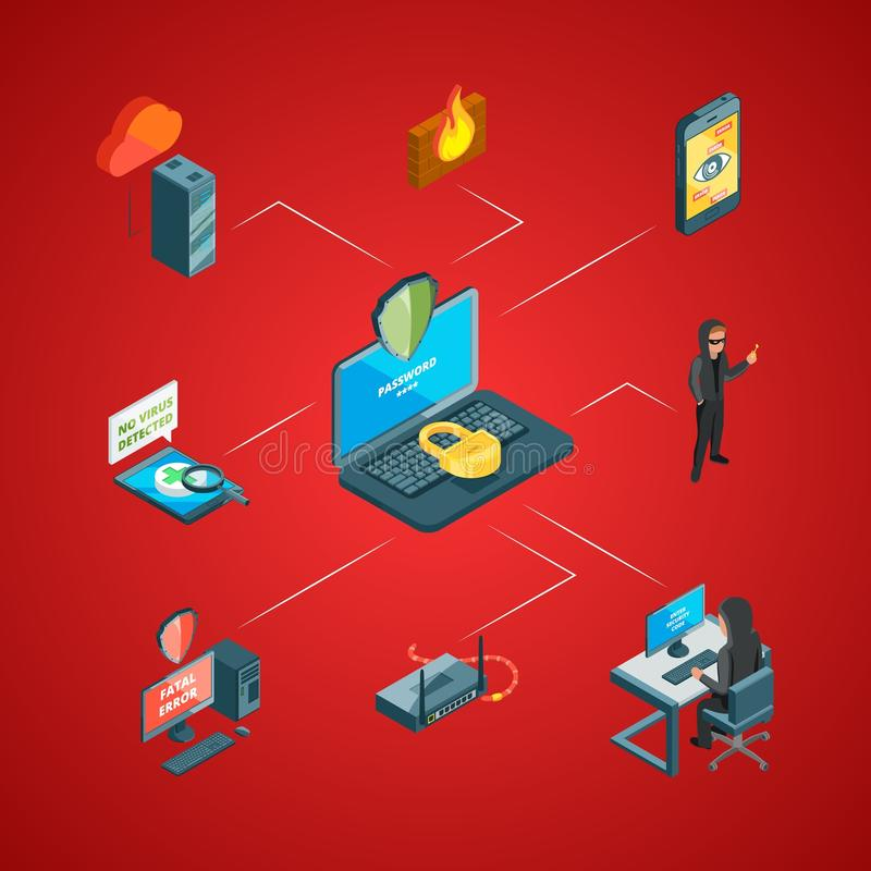 Vector a ilustração infographic isométrica do conceito dos dados e dos ícones da segurança do computador ilustração stock