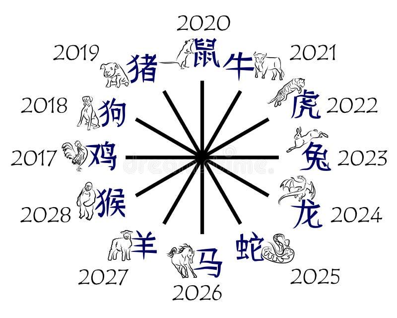 Set Of Vector Zodiac Constellations Stock Vector