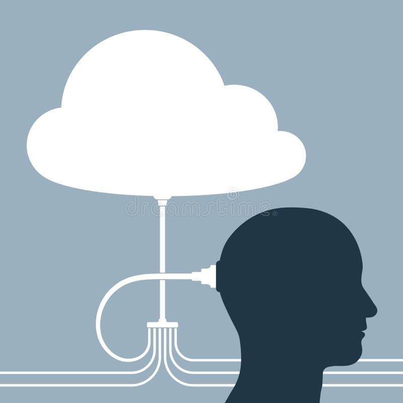 Vector a imagem da nuvem e do ser humano conectados com os cabos ilustração royalty free