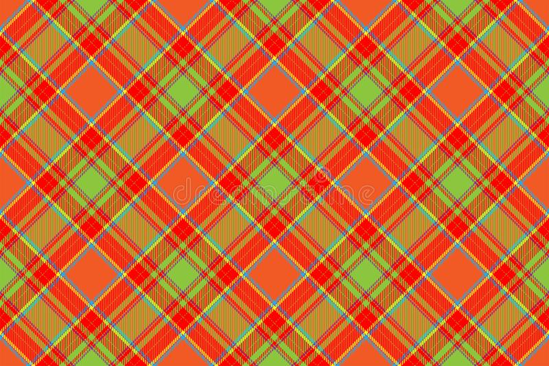 Vector inconsútil del modelo de la tela escocesa de Escocia del tartán Tela retra del fondo Textura geométrica del cuadrado del c ilustración del vector