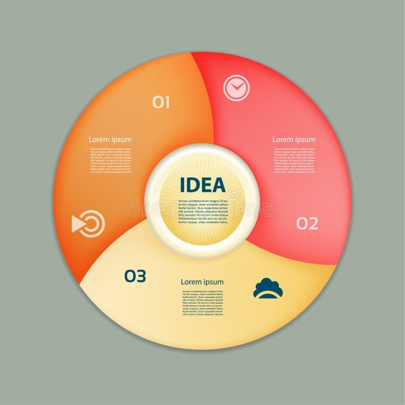 Vector infographic cirkel Malplaatje voor diagram, grafiek, presentatie en grafiek Bedrijfsconcept met drie opties, delen, stappe royalty-vrije illustratie